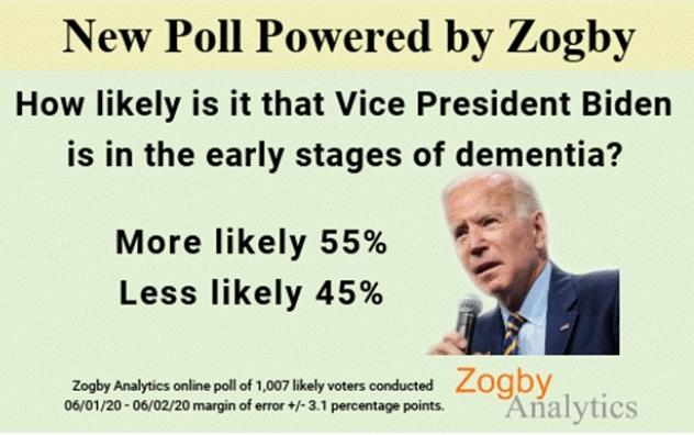 Zogby Analytics